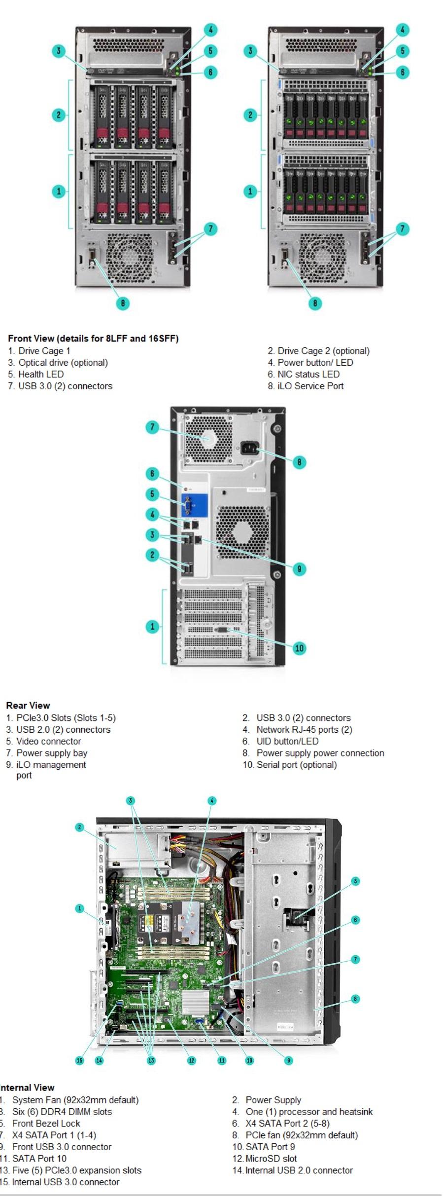 HP ProLiant ML110 Gen10 Server